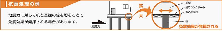 構造計算適合性判定対象物件対応可能